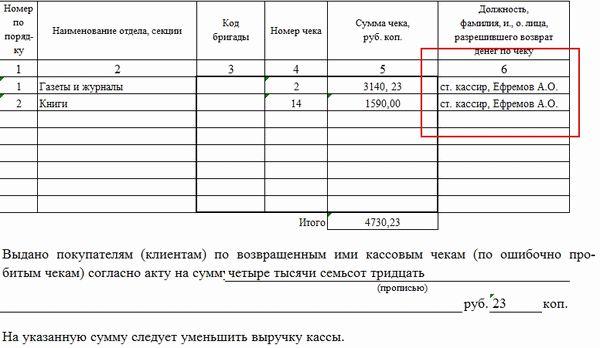 Составление акта о возврате наличных денежных средств потребеителю